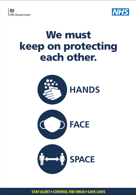 Hands. Face. Space. Poster